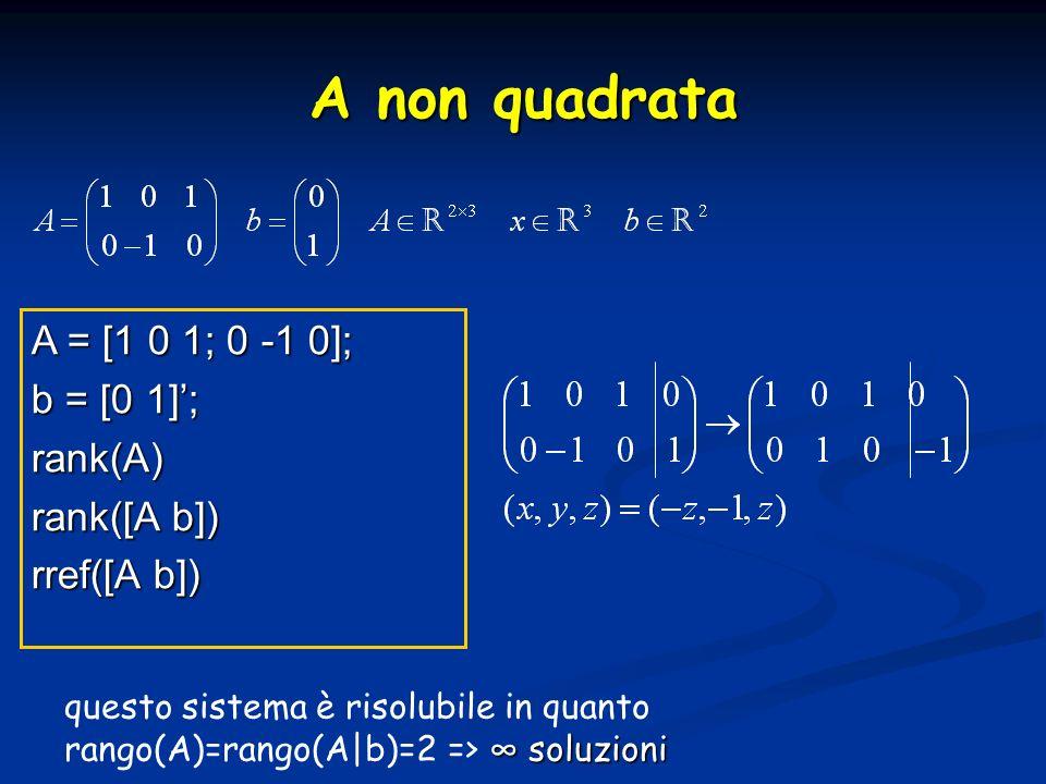 A non quadrata A = [1 0 1; 0 -1 0]; b = [0 1]'; rank(A) rank([A b])